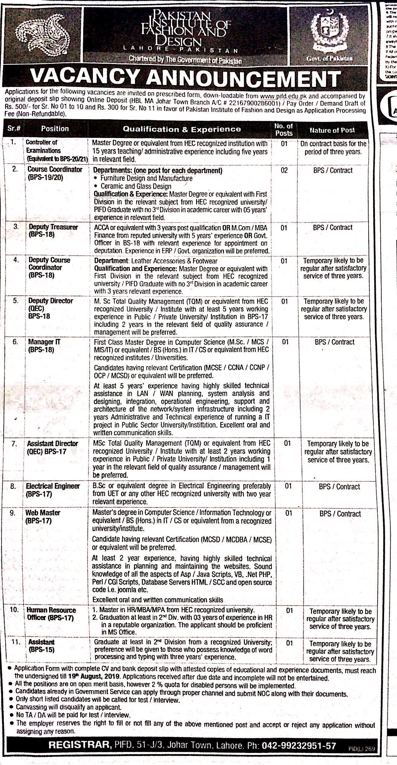 Fashion And Design Jobs Government Of Pakistan Lahore